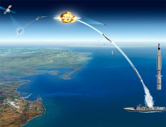صورة لحرب درع  الصواريخ من سفينة أمريكية في مضيق جبل طارق